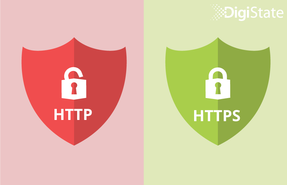 Wat is SSL of Secure Sockets Layer?