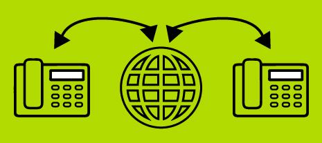 VoIP illustratie DigiState